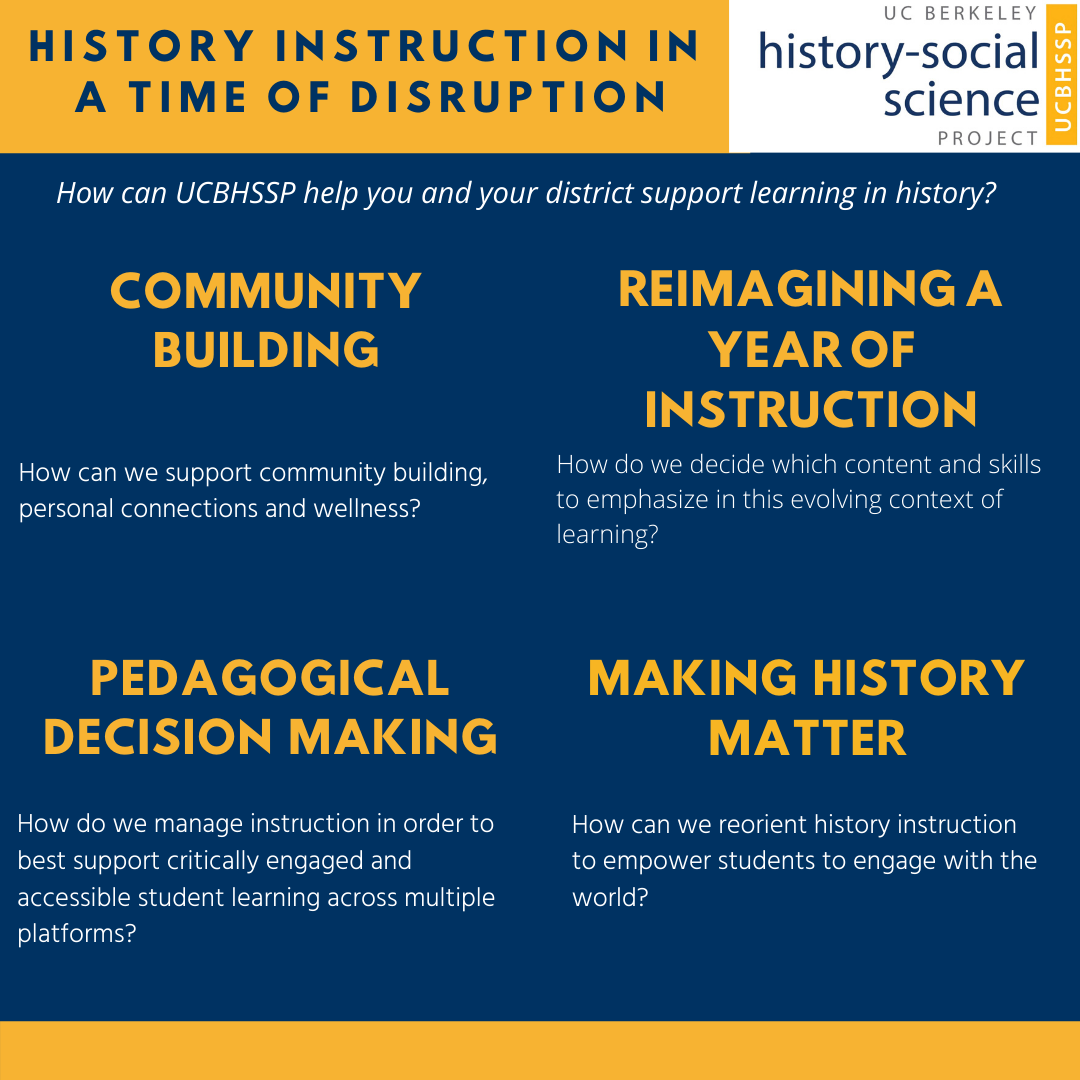 History in a Time of Disruption